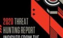 Raport CrowdStrike® – zagrożenia dla sektora produkcyjnego